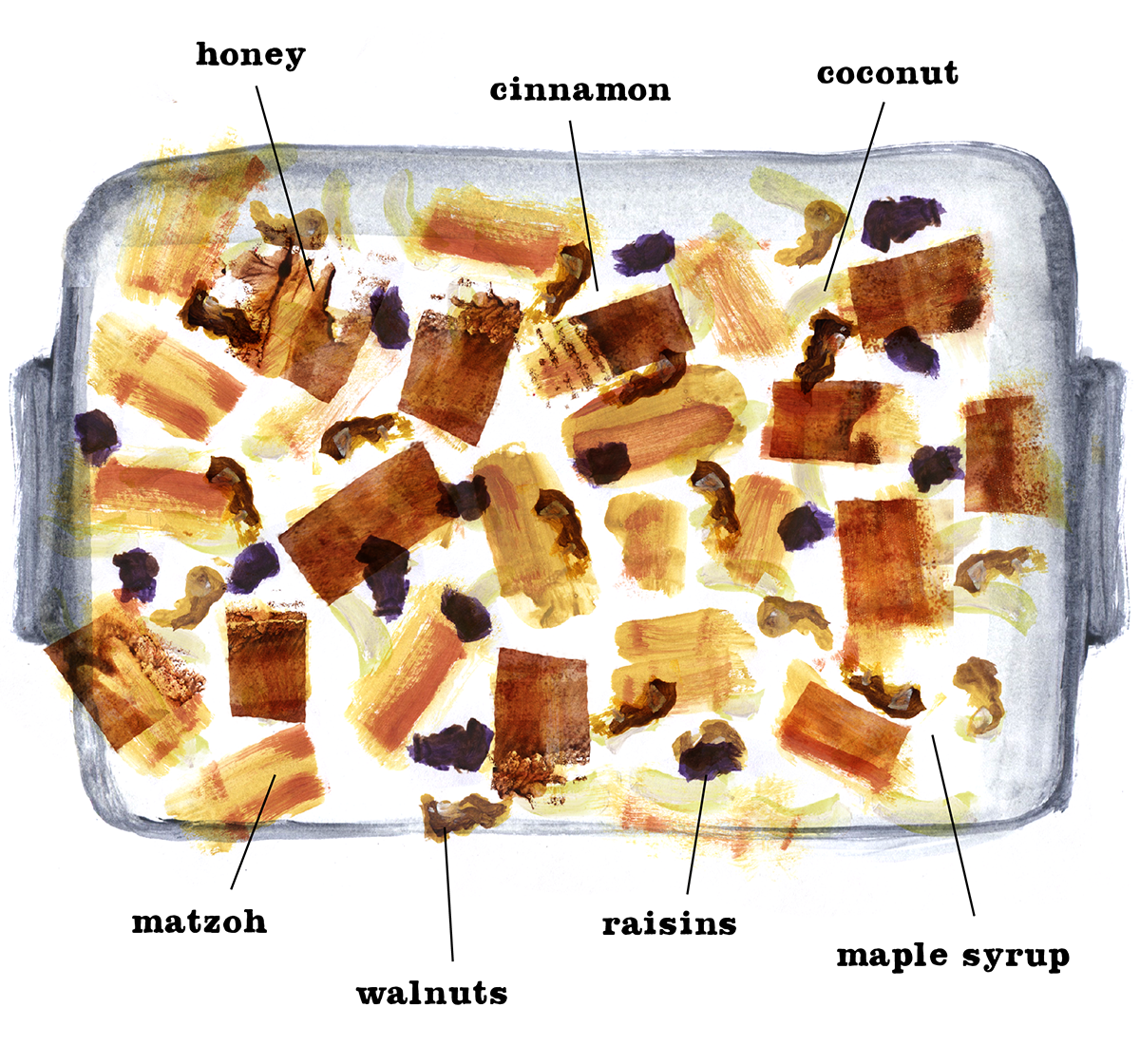 Matzoh Granola, Passover, Breakfast, Lauren Monaco Illustration