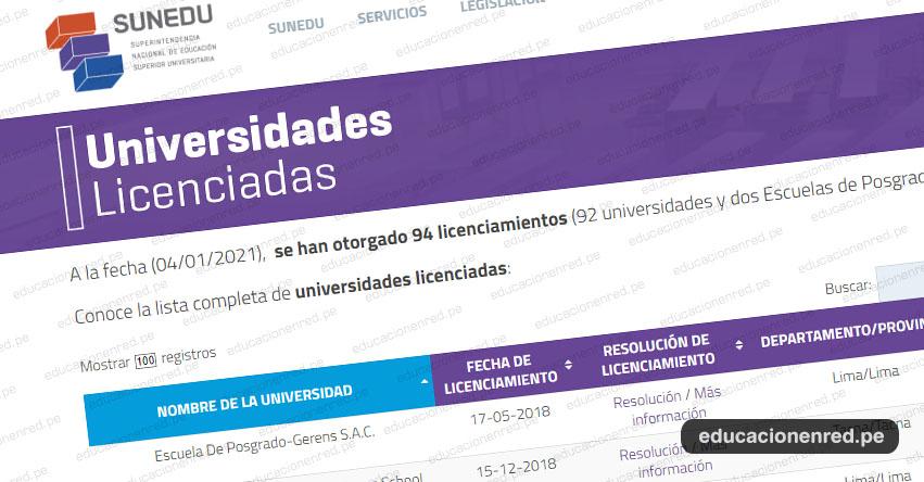 SUNEDU: Consulta si una Universidad está Licenciada al 2021 [LISTA COMPLETA] www.sunedu.gob.pe