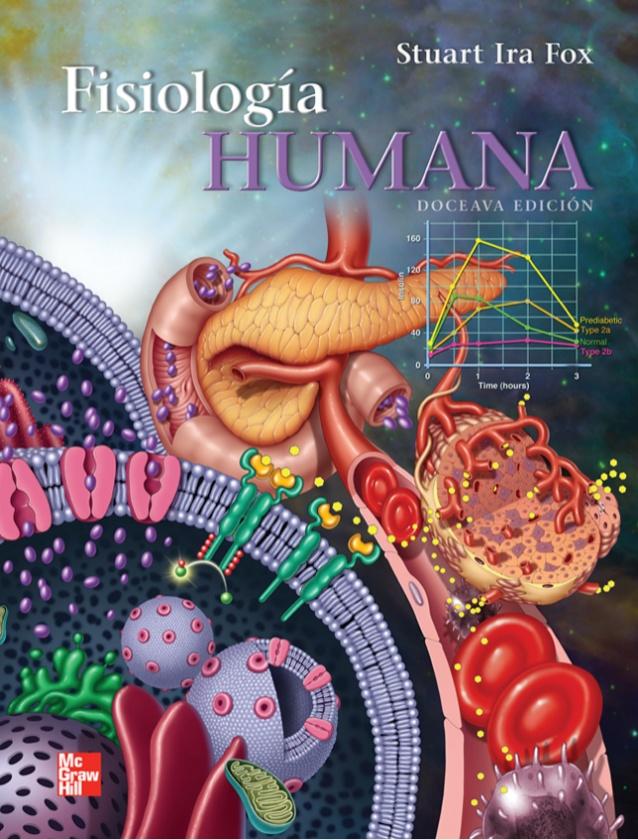 Libros en PDF de Kinesiología y Fisioterapia: Fisiología Humana ...