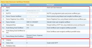 Cek Info GTK di info.gtk.kemdikbud.go.id tahun ajaran 2019 semester 2