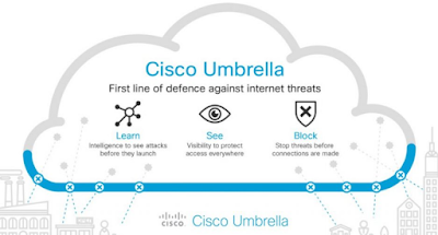 mengenal Cisco Umbrella security
