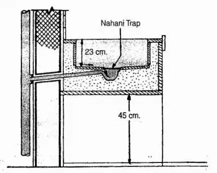 kitchen otta sink details