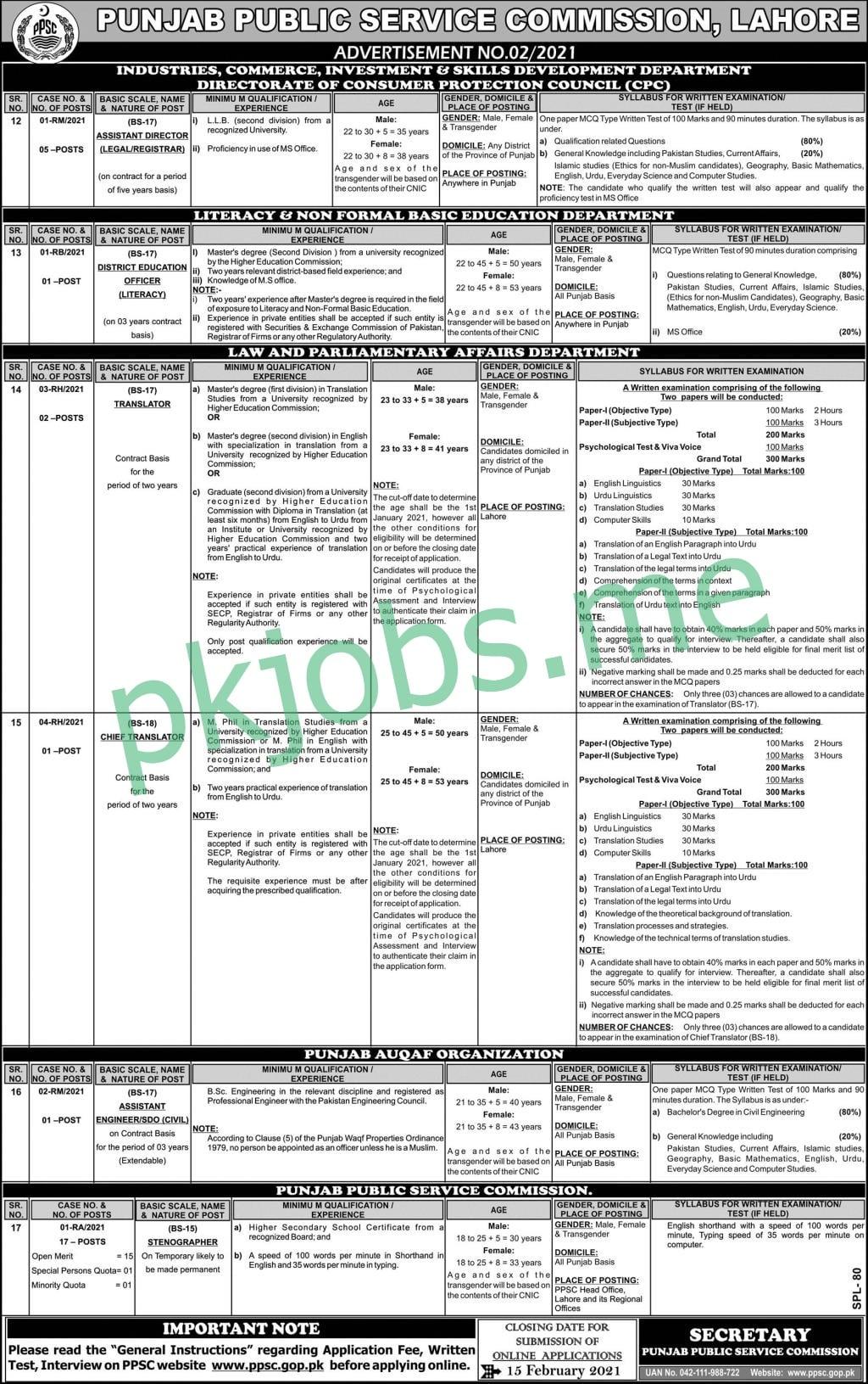 Latest Punjab Public Service Commission PPSC Posts 2021
