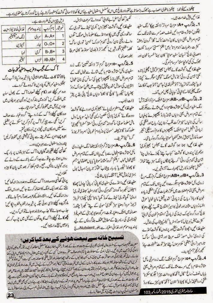 Ubqari January 2015 Page 23