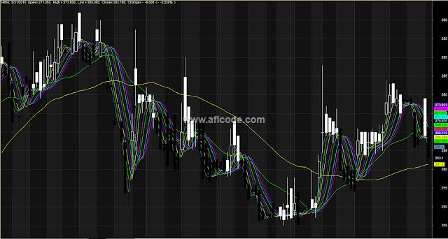 Rainbow-Parabolic-Sar-Modified-Trading-System