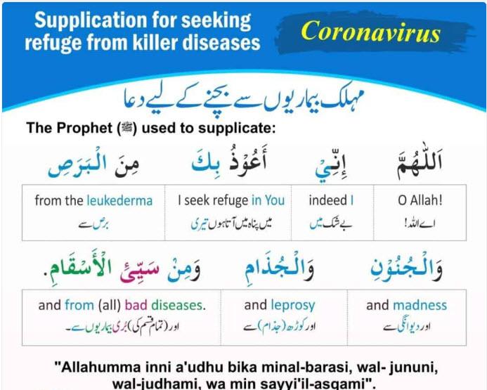coronavirus dua in quran