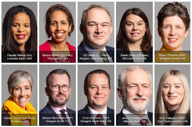 ब्रिटेन की संसद में किसानों की बहस पर बहस हो सकती है क्योंकि ई-याचिका हजारों हस्ताक्षरों को आकर्षित करती है