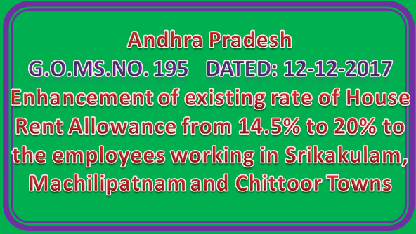 GO 195 || Enhancement of existing rate of House Rent Allowance from 14.5% to 20% to the employees working in Srikakulam, Machilipatnam and Chittoor Towns
