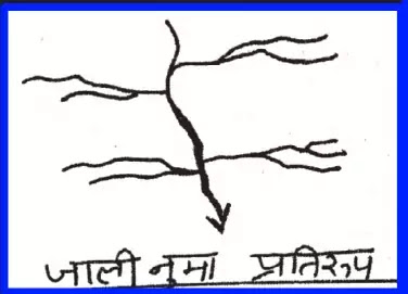 11 class Geography - ll Notes In Hindi Chapter 3Drainage system अध्याय - 3अपवाह तंत्र