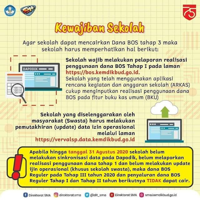 sekolah wajib lapor bos online