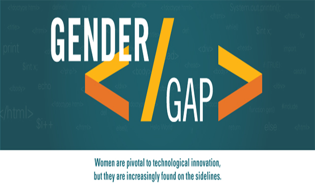 Gender Gap – Women in Technology