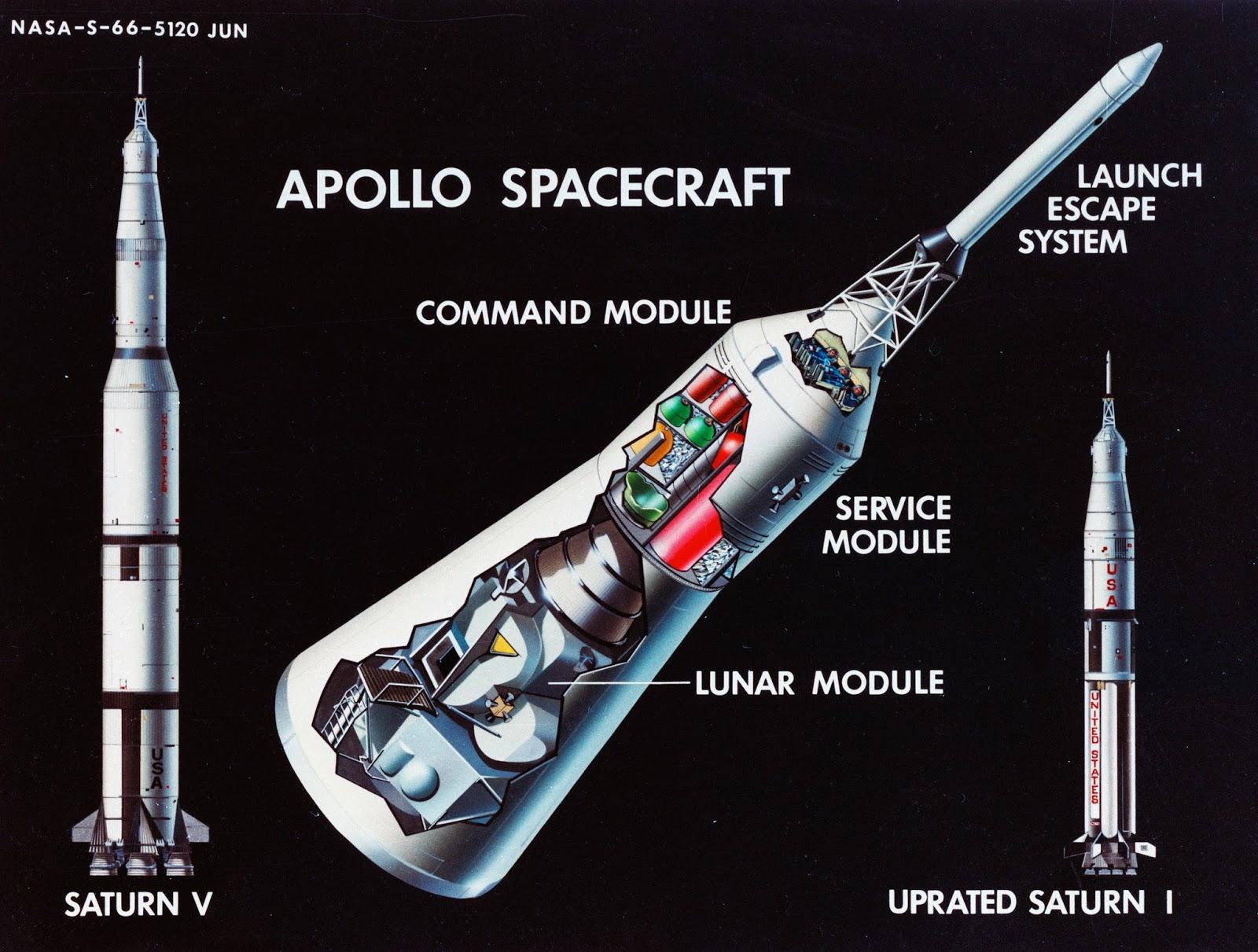 apollo spacecraft guidance system - photo #34