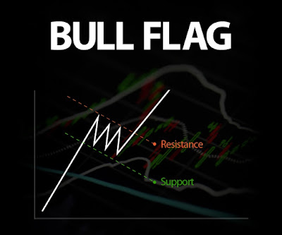 10 TECHNICAL TRADING INDICATORS YOU MUST KNOW - Stock Alphabets