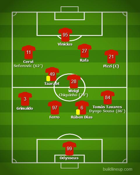 Benfica vs Braga - Liga NOS 2019/20