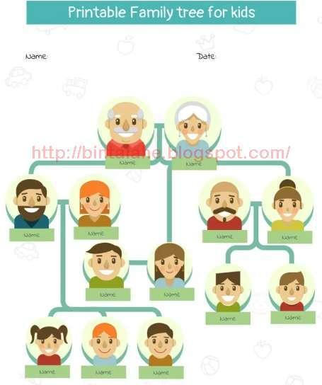 Template Silsilah Keluarga Gratis Terbaik Untuk Microsoft ...