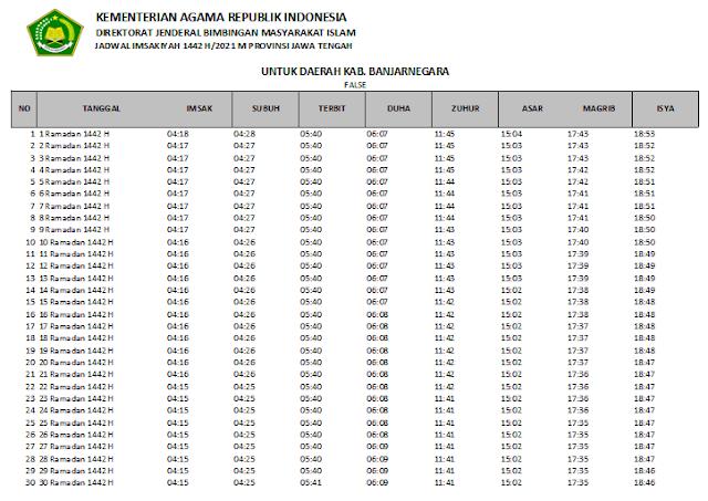 Jadwal Imsakiyah Ramadhan 1442 H Kabupaten Banjarnegara, Provinsi Jawa Tengah