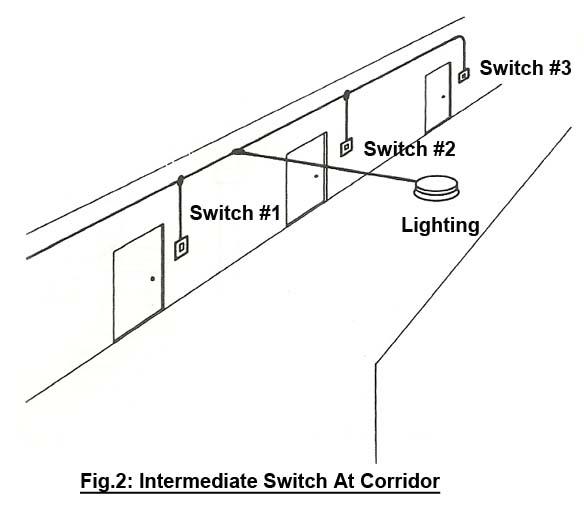 intermediate light switch wiring diagram