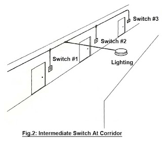 Switching Sensors moreover Timer Switch Connector Wiring Diagram besides Limit Switch Cnc Wiring Diagram together with 3 Way Toggle Switch Wiring Diagram also Install Dimmer Switch Old Wiring. on two way switching wiring diagram
