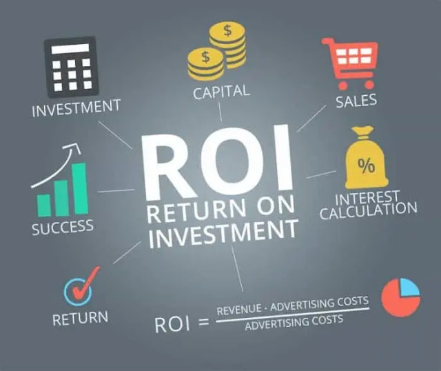 Keyword planning determines ROI