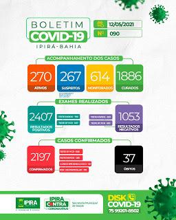 Ipirá registra 70 novos casos positivos de covid-19 em 24hs