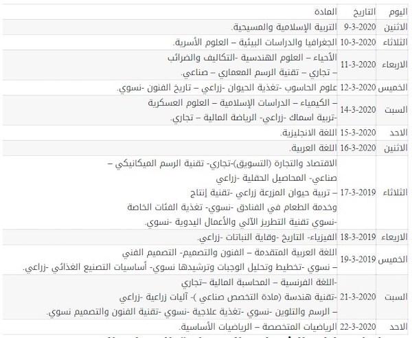 جدول امتحانات الشهادة السودانية الامتحانات للمساق الأكاديمي و الحرفي والصناعي 2020