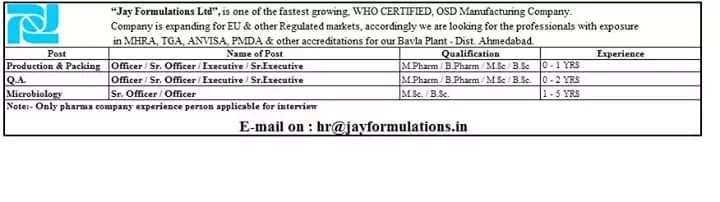 Jay Formulation - Urgently Opening for Production, Packing, QA, Microbiology | Apply CV Now