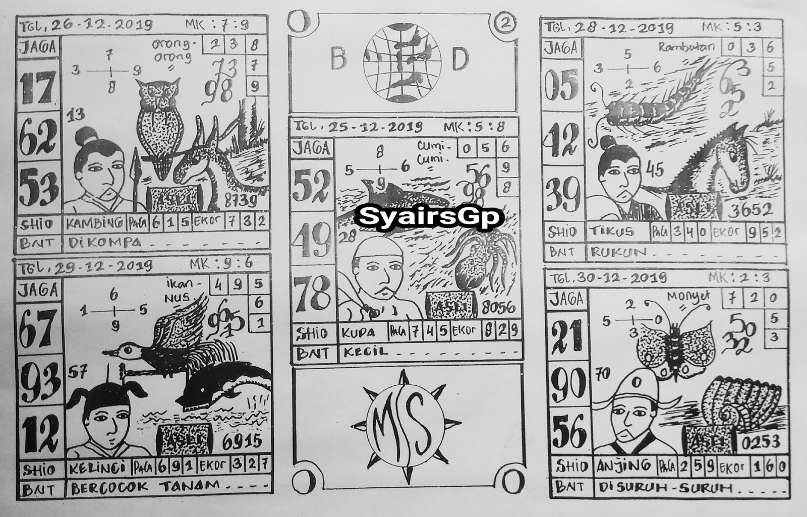 Code Syair SGP Jitu senin 06/01/2020