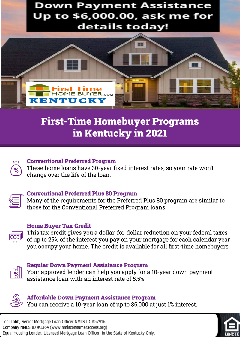 Programs for first-time homebuyers in Kentucky in 2021 Infographic explaining programs for first-time home-buyers in KY  The KHC offers a number of programs to help Kentucky residents afford to buy a home, from mortgage loan programs to down payment assistance and federal tax credit programs.