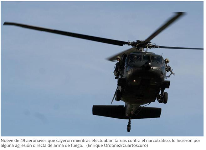 Sicarios del CJNG de El Mencho quisieron tumbar otro Helicóptero al Ejército pero fueron Capturados