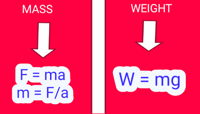 difference between formulas of mass and weight