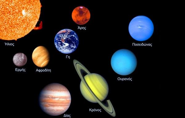 Γιατί Οι Πλανήτες Του Ηλιακού Μας Συστήματος Έχουν Ονόματα Θεοτήτων Της Αρχαίας Ελλάδας;