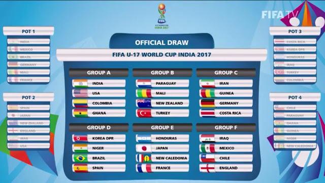 Sorteados os grupos do Mundial Sub-17