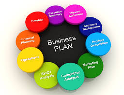 Beautiful Elements Of A Good Business Plan Nice Look