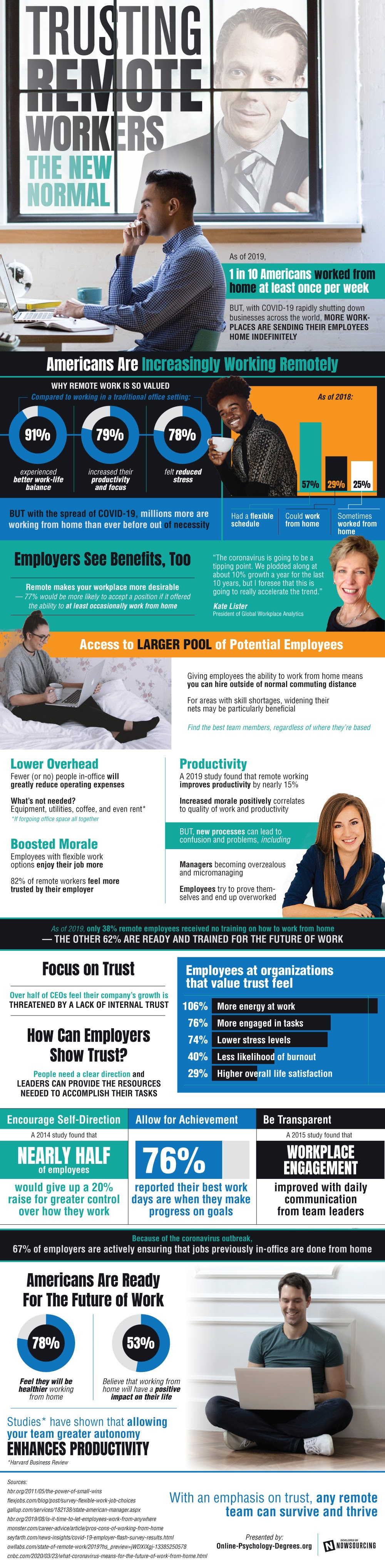 Trusting Remote Workers The New Normal #infographic