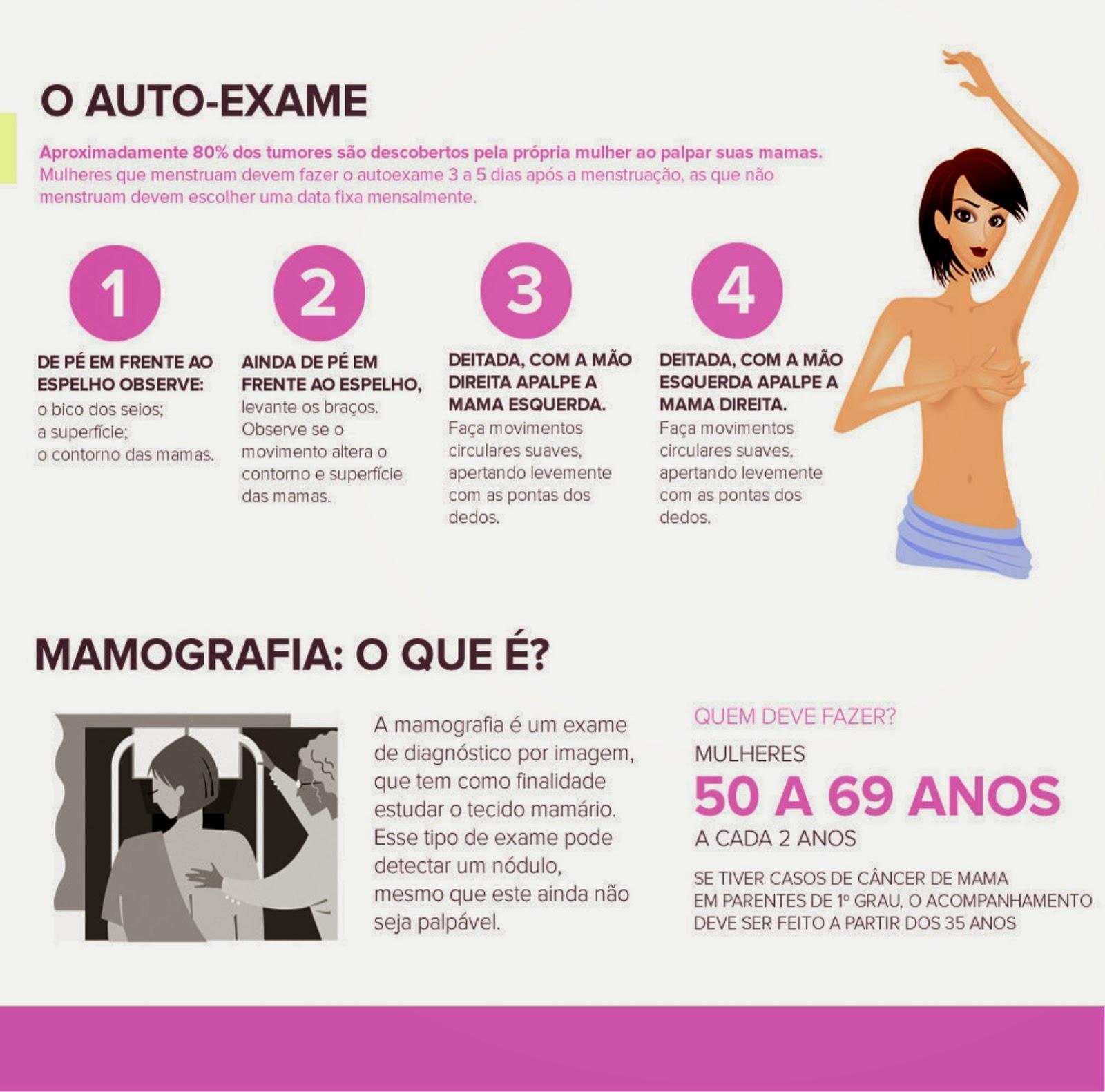 Guilherme Novita Garcia - Médico Mastologista