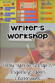 http://kindergals.blogspot.com/2014/08/writers-workshop-classroom-set-up-2014.html