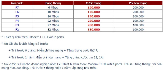 Đăng Ký Lắp Đặt Internet FPT Thị Xã Cửa Lò 1