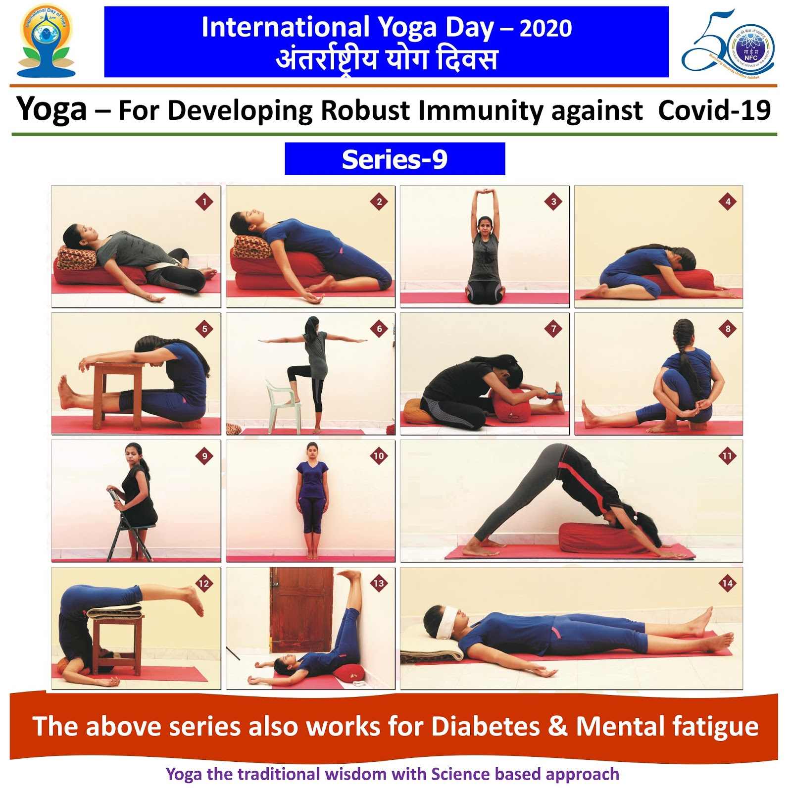 Happy International Yoga Day ... This series also works for Diabetes & Mental fatigue
