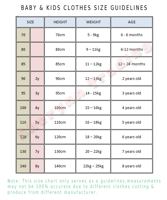 Baby Kids Clothes Size Guidelines Chart