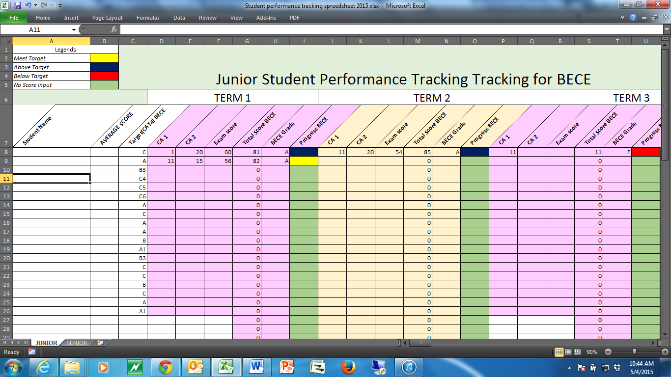 Tracking Students Performance In A Dual Curriculum School
