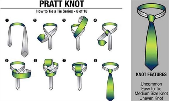 cara memakai dasi segitiga - pratt knot