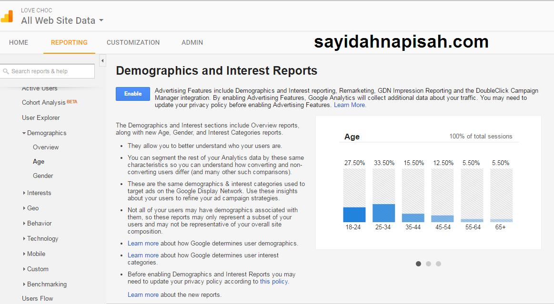 lebih ramai lelaki baca blog den.. fuyoo
