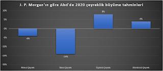 türkiye ekonomisi 2020