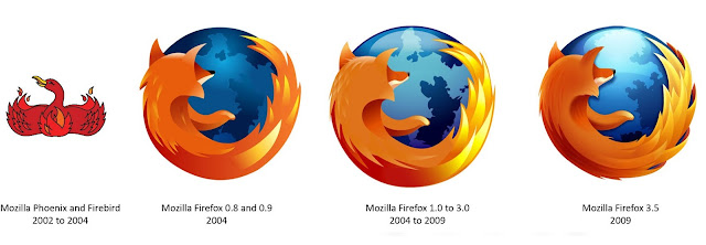 Mozilla Firefox Was Initially Called The Red Phoenix FACTS