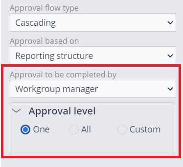 cascading approval with reporting structure - Workgroup manager