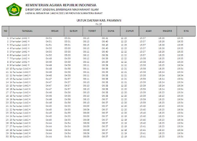 Jadwal Imsakiyah Ramadhan 1442 H Kabupaten Pasaman, Sumatera Barat