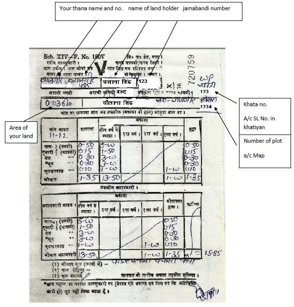 How to know about Land receipt in bihar