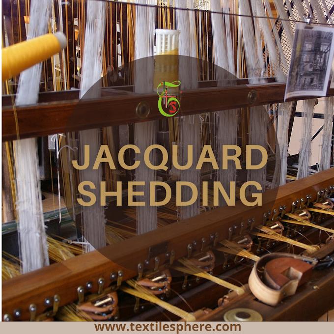 Jacquard | Classification | Single Lift | Double Lift | Springless | Cross Border