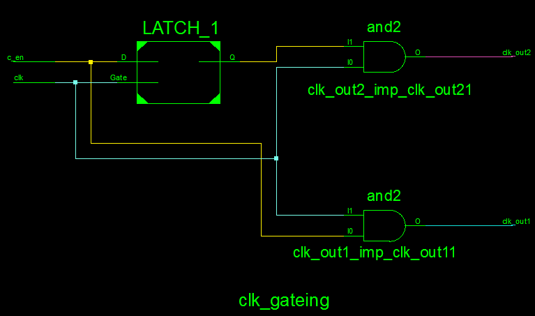 Glitch Free Clock Gating - verilog good clock gating ~ ElecDude