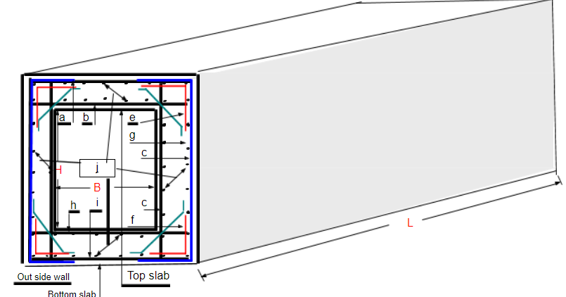 Spreadsheet Bar Bending Schedule Of A Box Culvert Engineersdaily Free Engineering Database